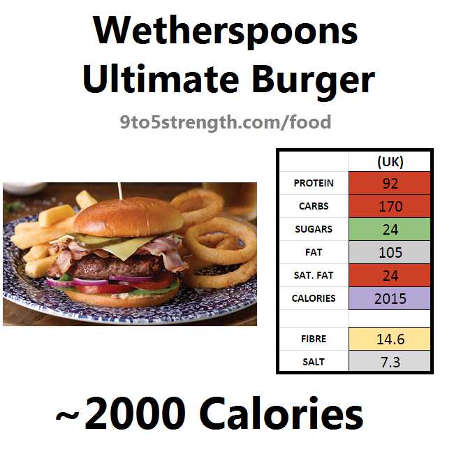 wetherspoons nutrition information calories ultimate burger
