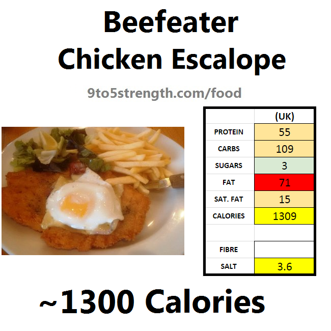 calories in beefeater chicken escalope