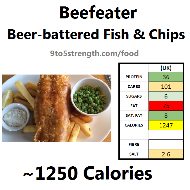 calories in beefeater beer battered fish chips