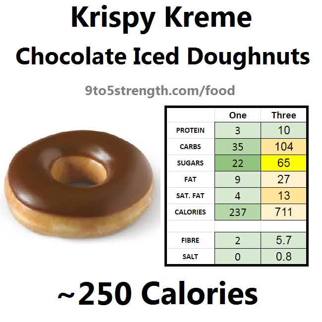 How Many Calories In A Chocolate Bar Donut