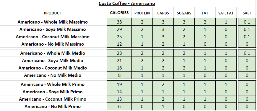 costa coffee nutritional information calories americano
