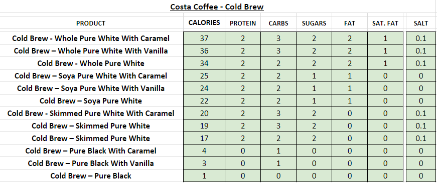costa coffee nutritional information calories cold brew