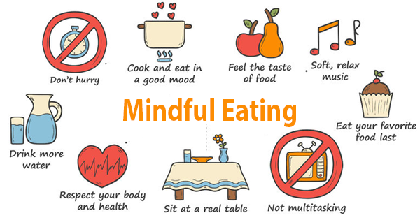 mindful eating mindless health lose fat 9to5strength