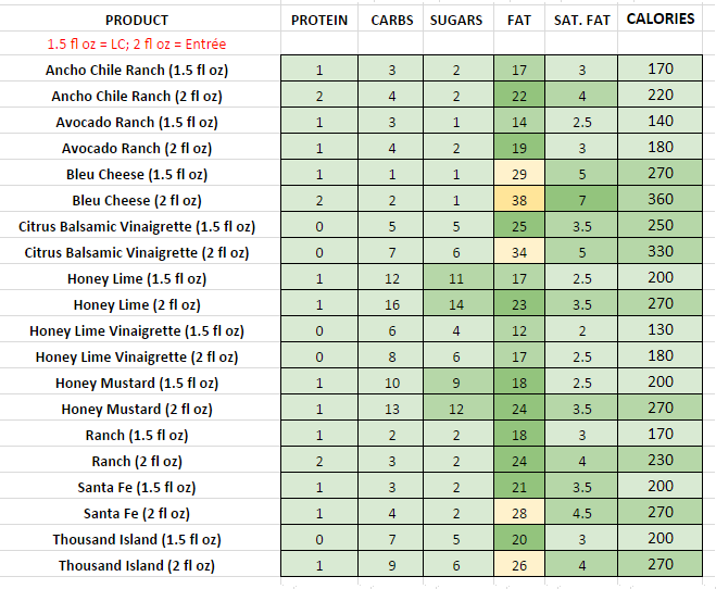 Chilis Salad Dressing nutritional information