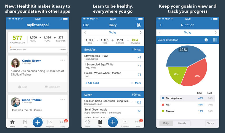 lose fat gain muscle myfitnesspal counting calories