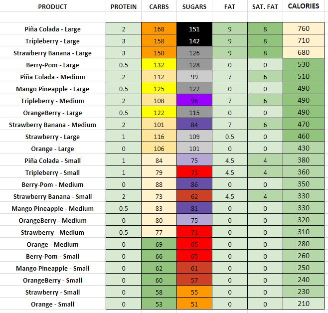 Dairy Queen Julius Originals nutrition information calories