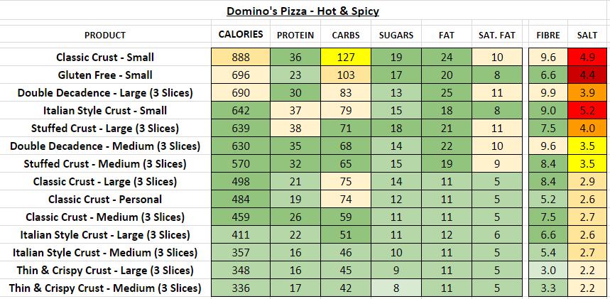 nutrition info calories
