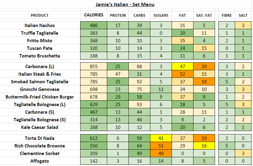 jamie's italian nutrition information calories set menu