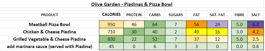 olive garden nutrition information calories pizadinas pizza bowl