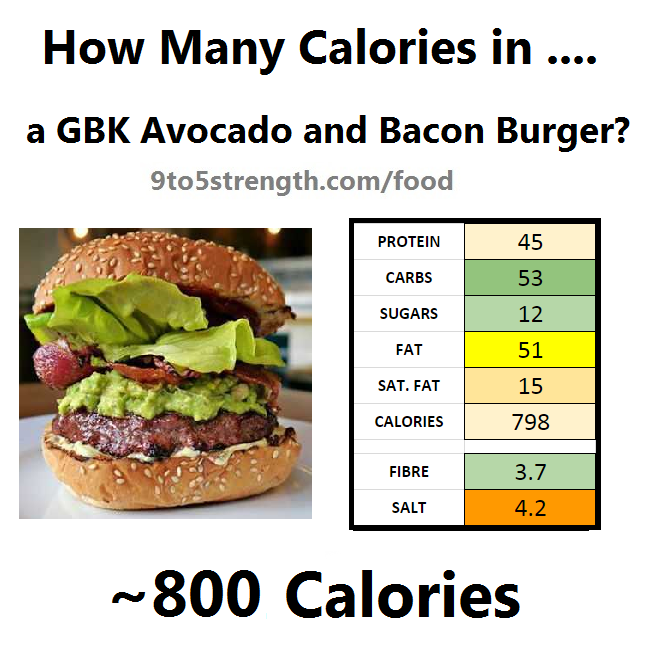 how many calories in GBK avocado bacon burger gourmet burger kitchen