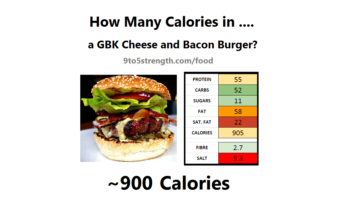 How Many Calories In Gourmet Burger Kitchen