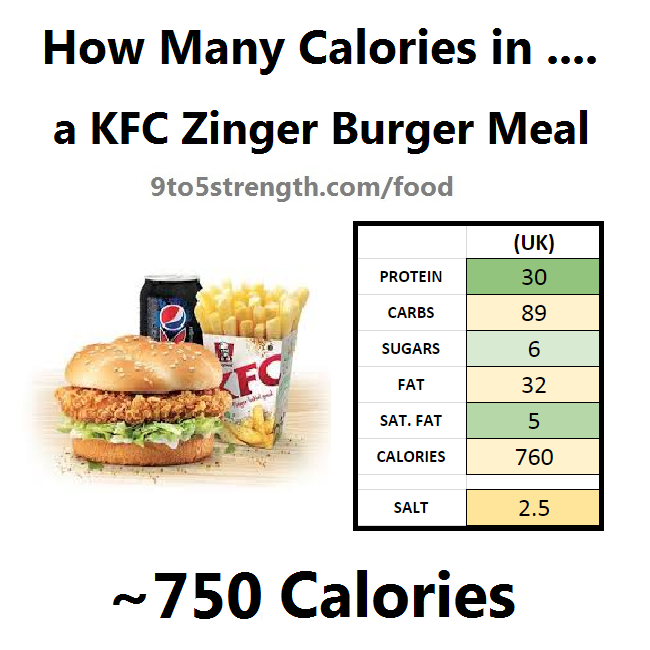 how many calories in kfc zinger burger meal