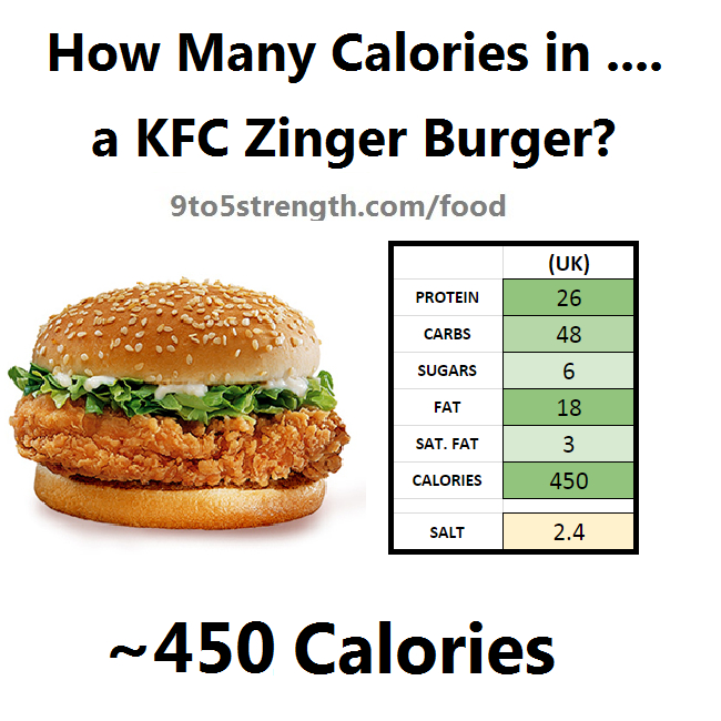how many calories in kfc zinger burger