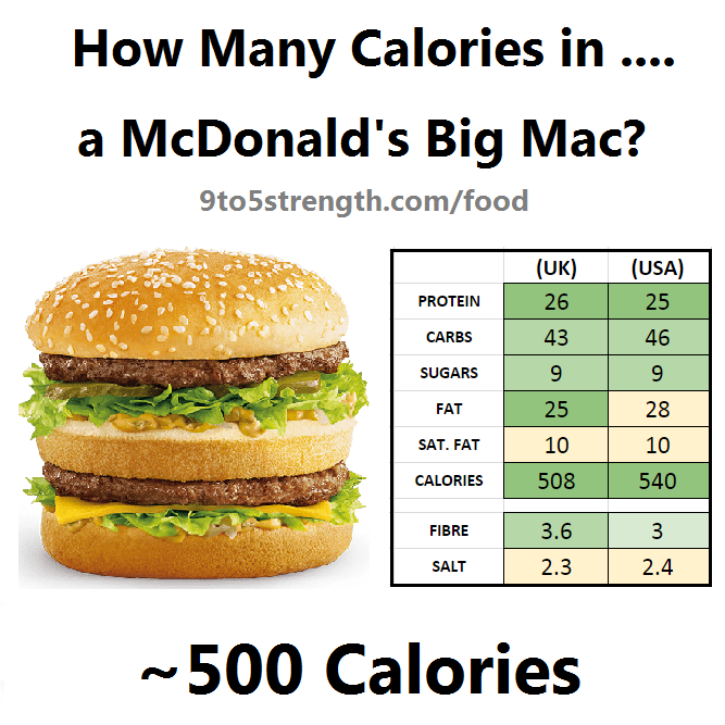 how many calories in mcdonald's big mac