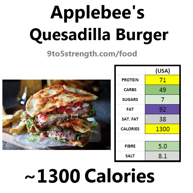 applebee's nutritional information calories quesadilla burger