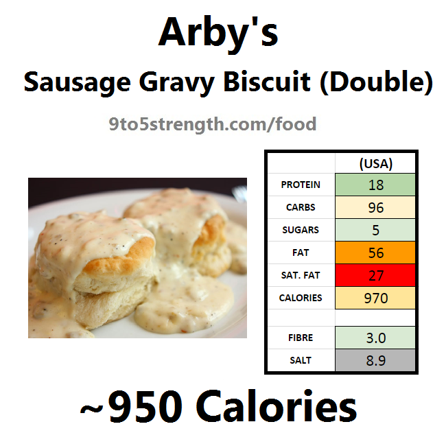 arby's nutrition information calories sausage gravy biscuit double