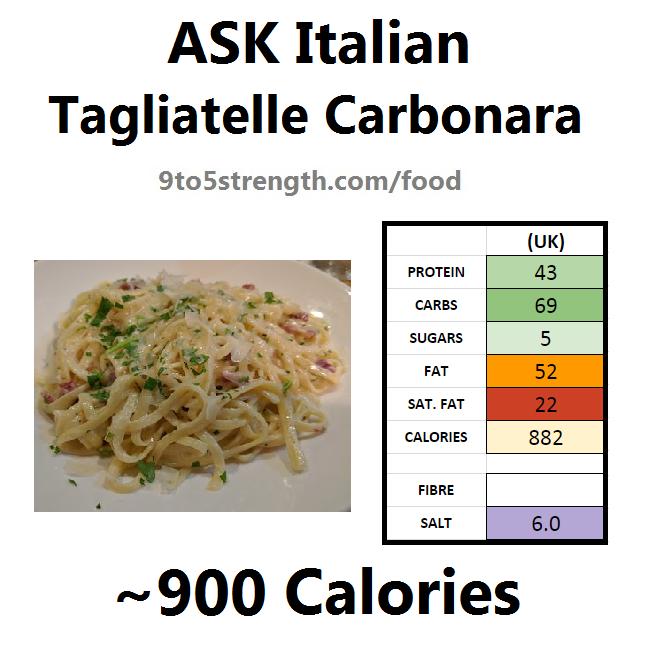 ASK italian nutrition information calories tagliatelle carbonara
