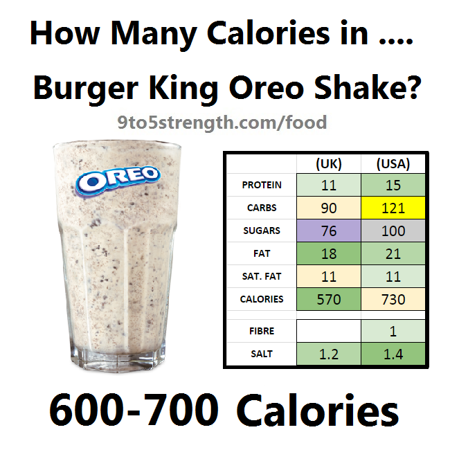 how many calories in burger king oreo milkshake