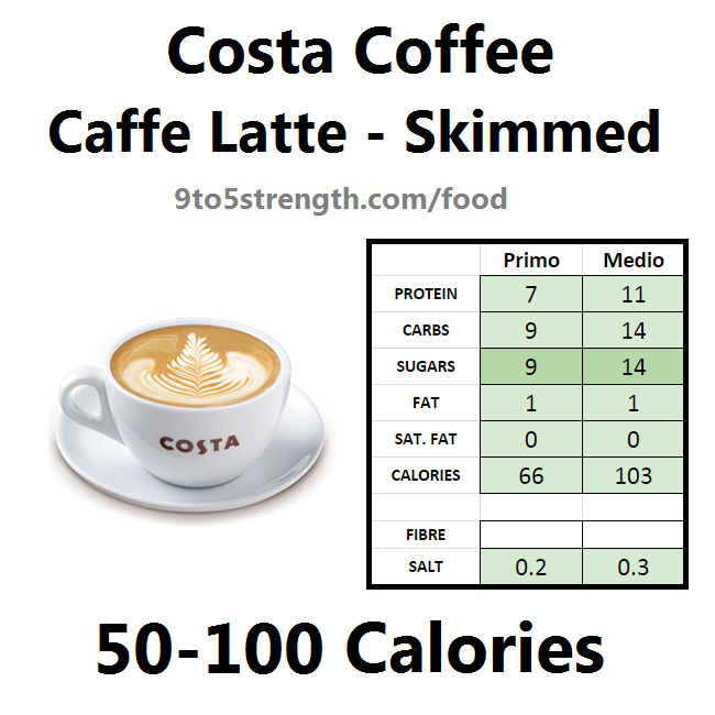nutrition information calories costa coffee caffe latte