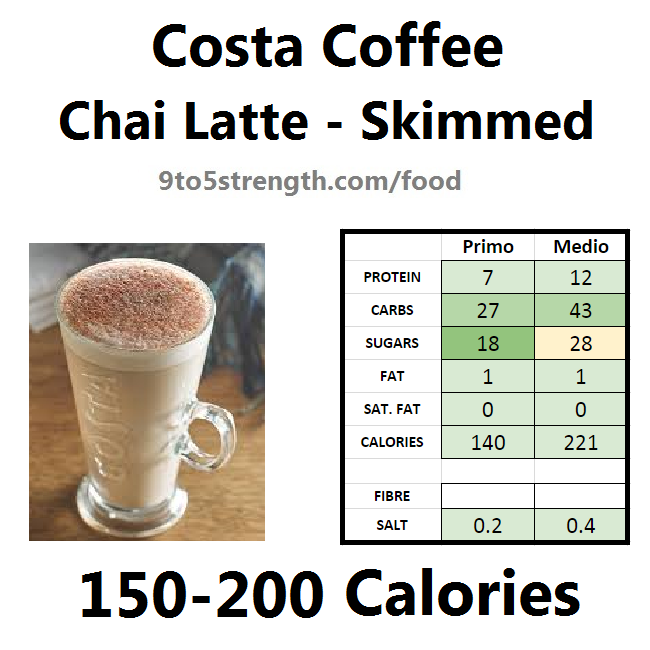 nutrition information calories costa coffee chai latte