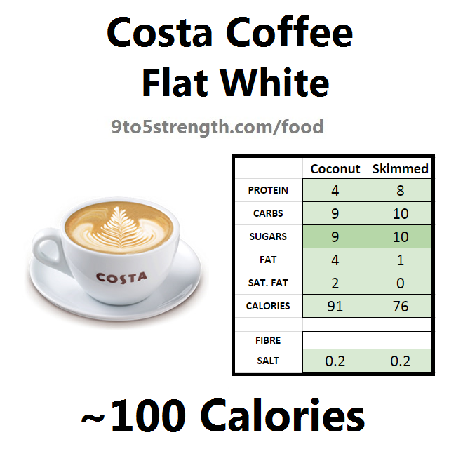 nutrition information calories costa coffee flat white