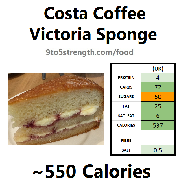 nutrition information calories costa coffee victoria sponge