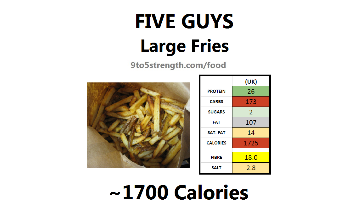 How Many Calories In Five Guys?