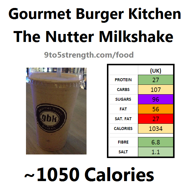 how many calories in GBK nutter milkshake