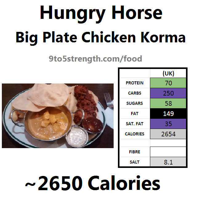 hungry horse nutrition information calories chicken korma