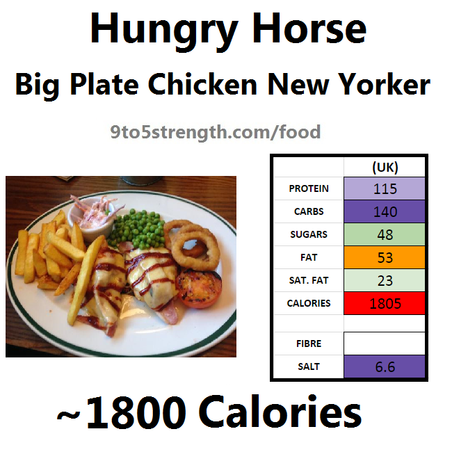 hungry horse nutrition information calories chicken new yorker