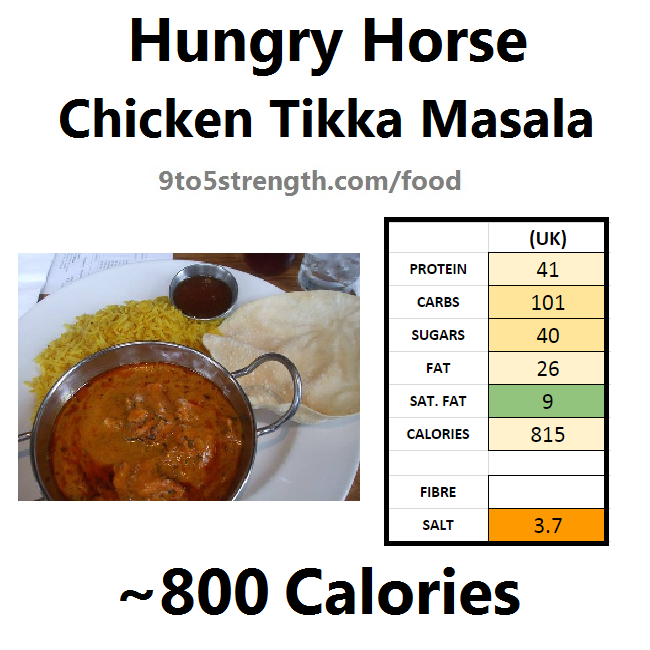 hungry horse nutrition information calories chicken tikka masala