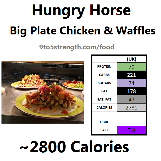 hungry horse nutrition information calories chicken waffles