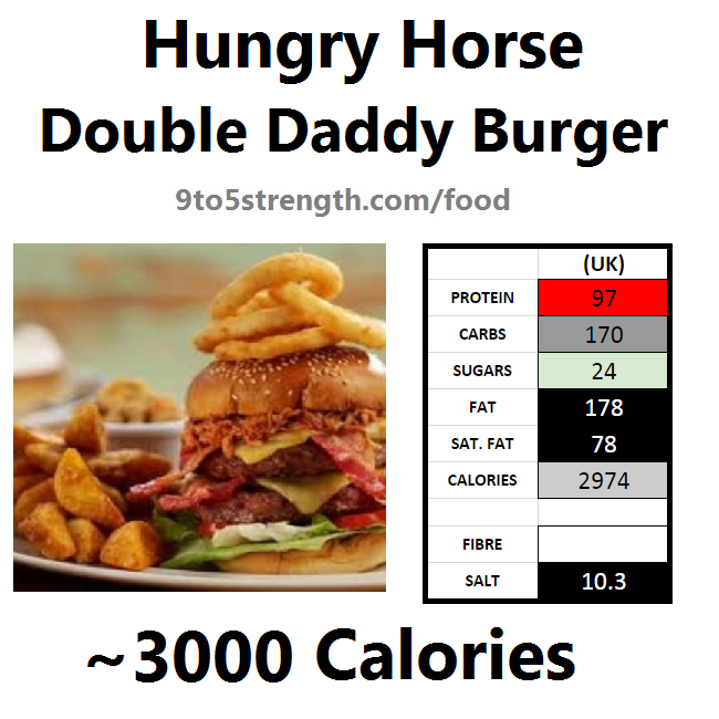 hungry horse nutrition information calories double daddy burger
