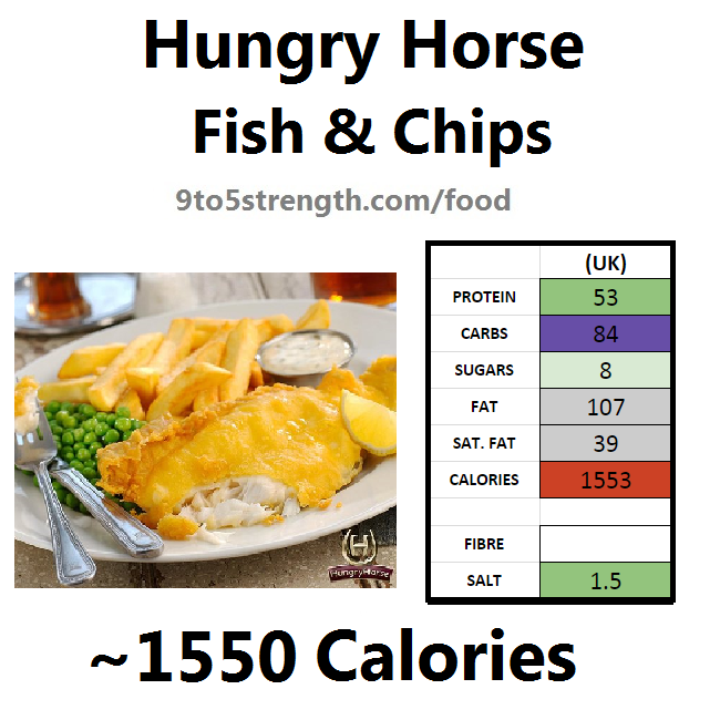 hungry horse nutrition information calories fish chips