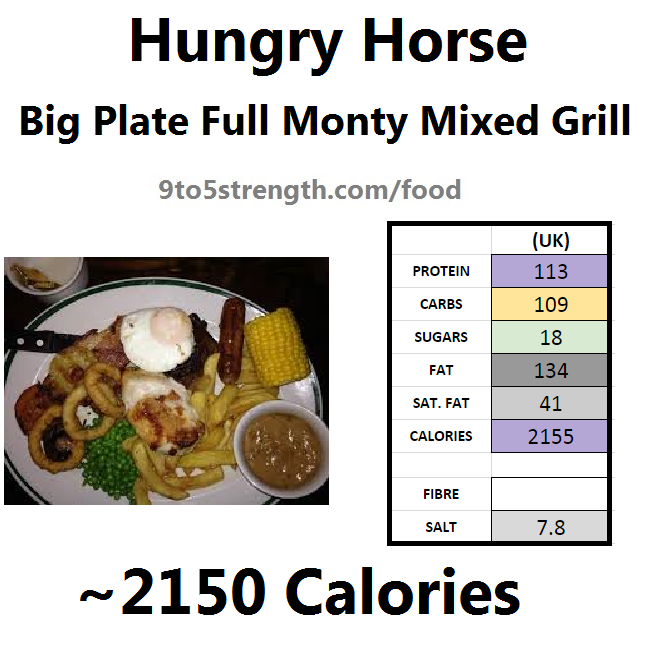 hungry horse nutrition information calories full monty mixed grill