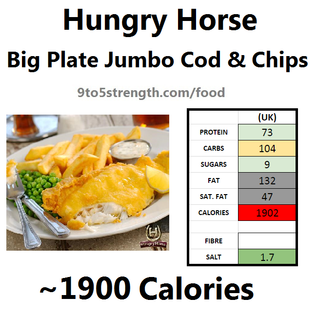 hungry horse nutrition information calories jumbo cod chips