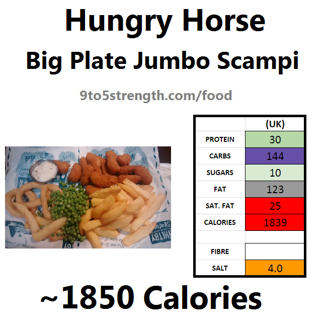 hungry horse nutrition information calories jumbo scampi