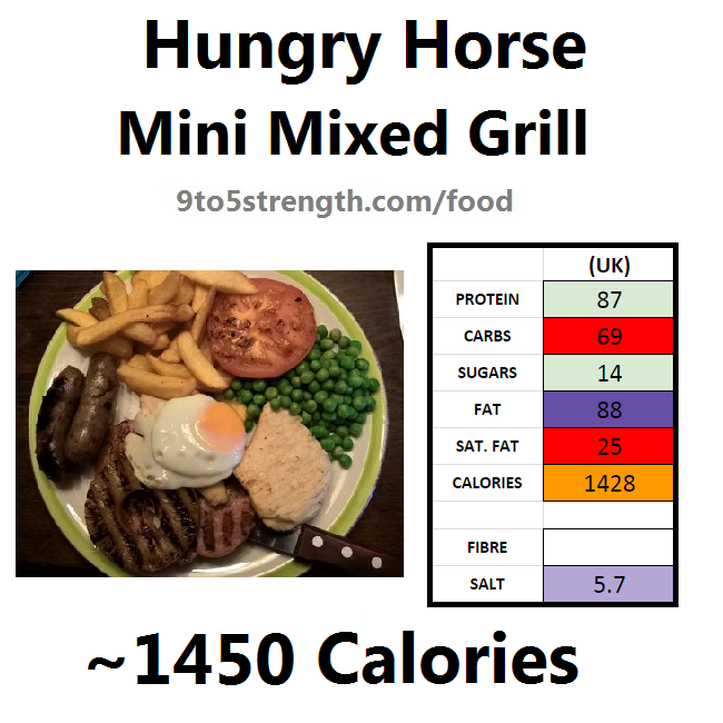 hungry horse nutrition information calories mini mixed grill