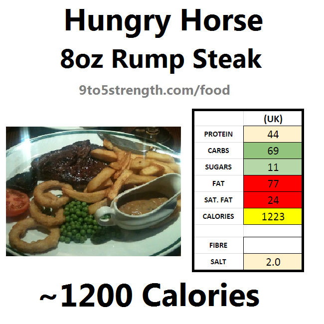 hungry horse nutrition information calories rump steak