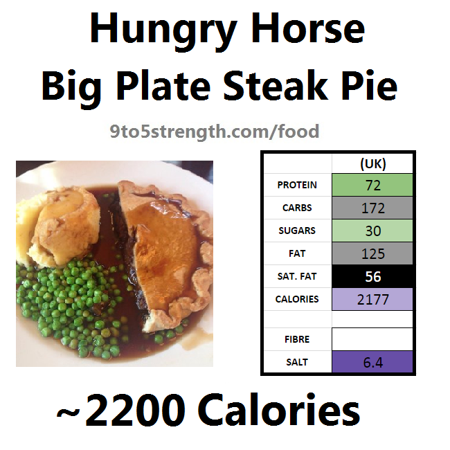 hungry horse nutrition information calories steak on a pie