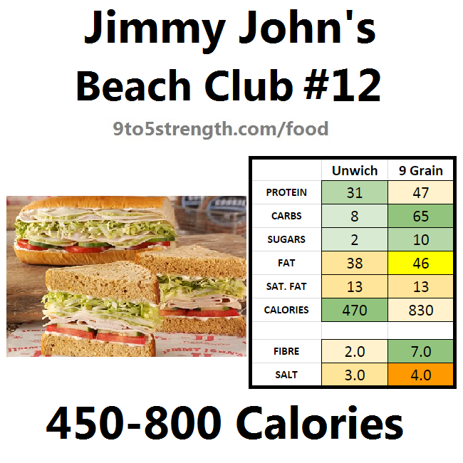 jimmy john's nutrition information calories beach club