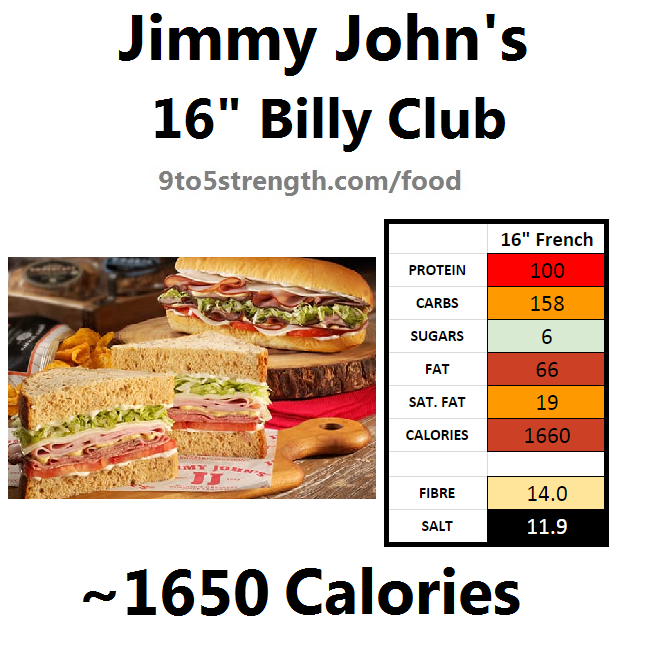 jimmy john's nutrition information calories billy club