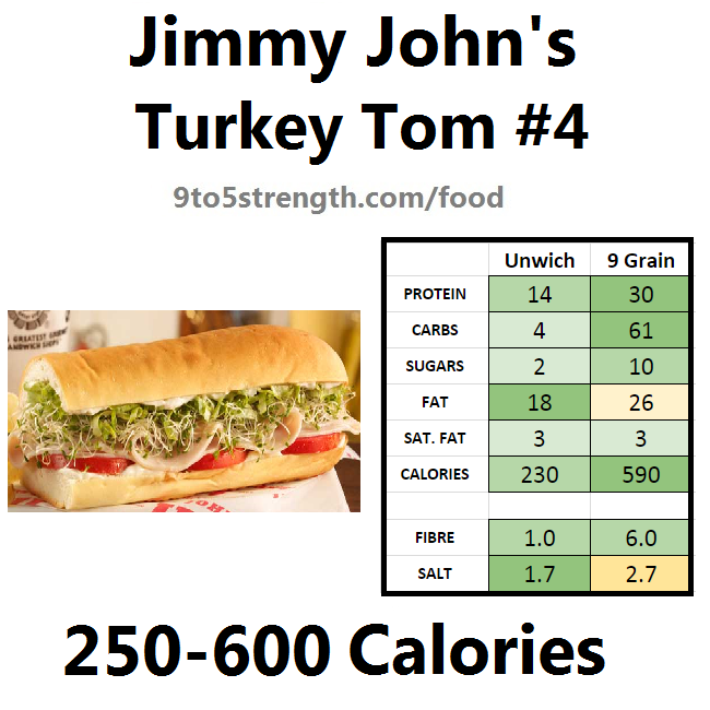 jimmy john's nutrition information calories turkey tom