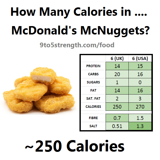 how many calories in mcdonald's mcnuggets