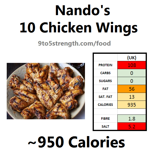 nutrition information calories nando's chicken wings