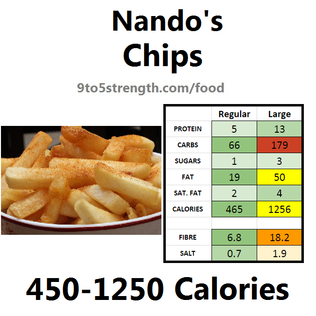 nutrition information calories nando's chips