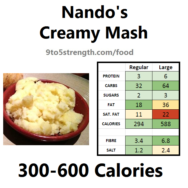 nando's nutrition information calories creamy mash