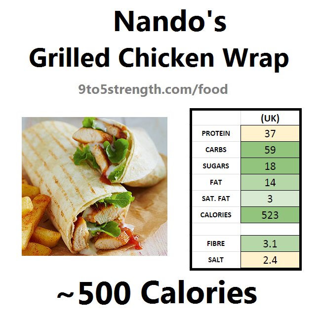nutrition information calories nando's grilled chicken wrap