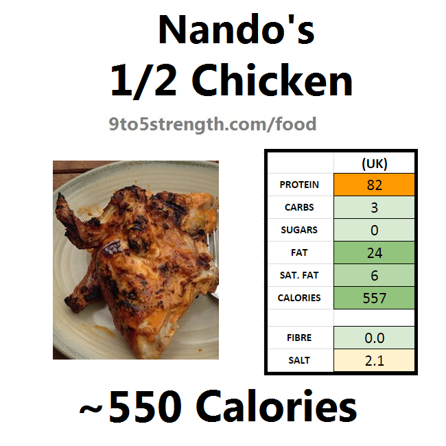 nutrition information calories nando's half chicken