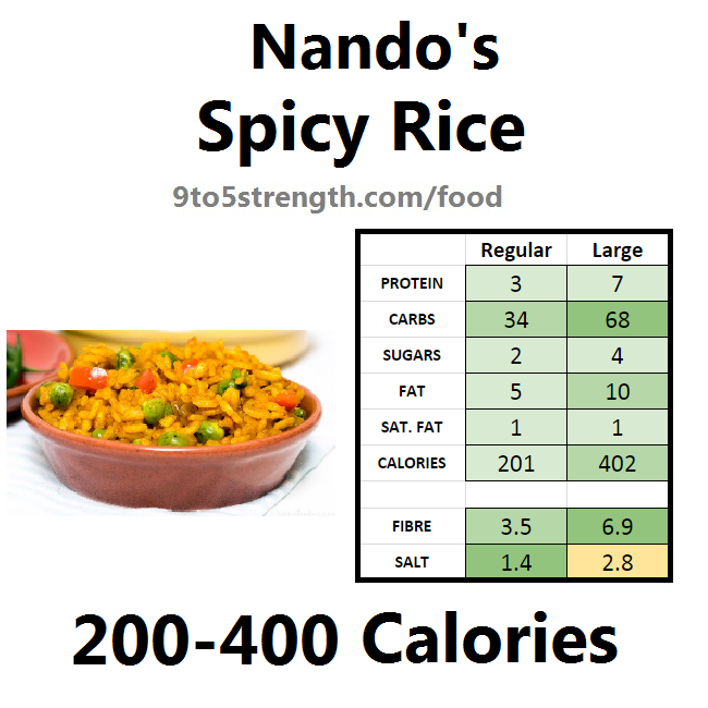 nando's nutrition information calories spicy rice